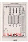 1902奥斯气体分析仪