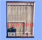 1906奧氏氣體分析器
