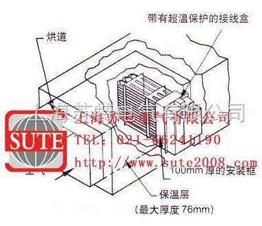 ST1045风道式空气电加热器
