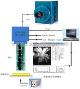 短波红外显微成像系统