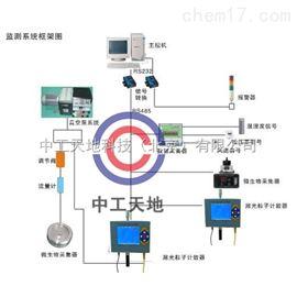 LBT-CA洁净环境监测系统