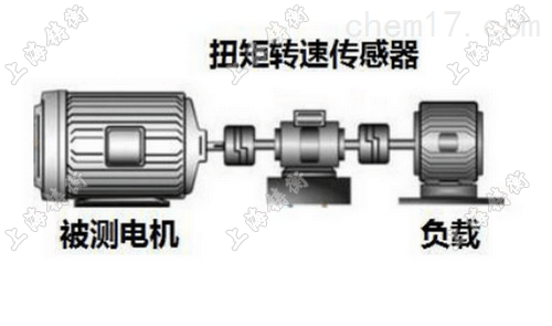 测电机扭力仪_电机动态扭力测试仪生产厂家