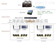 HB-ETM18无源无线温度在线监测系统