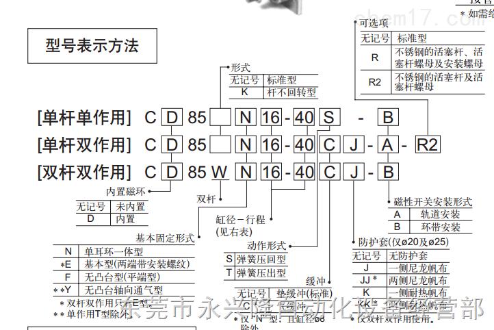 产品展厅 电子电工仪器 自动化仪表 气缸 c85t25 日本smc欧洲标准气缸