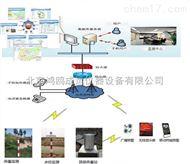 山洪灾害智能实时监测预警系统