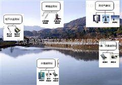 水资源智能实时监测与管理系统