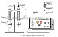 DTS-2石油含水电脱分析仪器