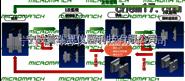 IMX-700模具保护器