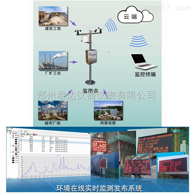 5温湿度led检测系统