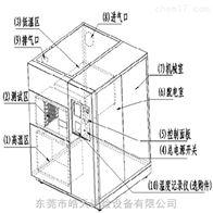蓄冷三箱式高低溫衝擊試驗箱的大小定製