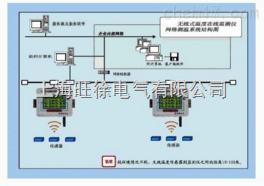 LSCW-200无线式测温监测系统