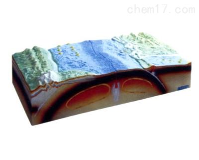 板块构造及地表形态模型 生物模型