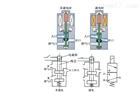 GSR电磁阀故障排查及维修