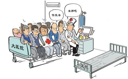 """大健康战略""""蓄势待发"""" 互联网+医疗将成发展方向"""