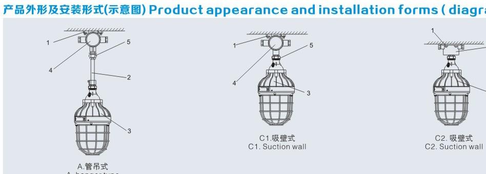 防爆应急灯-产品中心-浙江海洋王防爆电器有限公司
