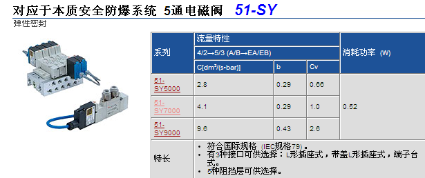 smc进口电磁阀,smc原装电磁阀sy3120-5lzd-c6 sy5120-5gd-c6 sy5320-5