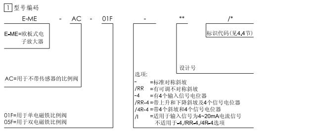 e-me-ac-01f 20现货放大器/代理atos比例放大器