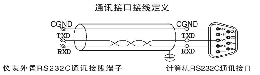 rs-232 通讯接线方法