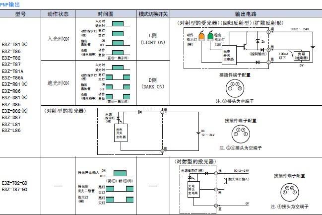 omron光电开关 e3z-t61 2m