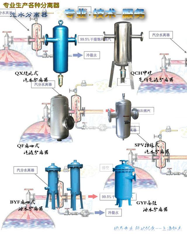 蒸汽系統汽液分離器