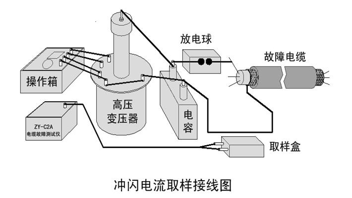 冲闪电流取样方式的接线如下