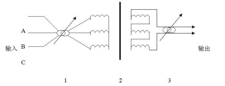 三倍频发生器感应耐压试验设备-三倍频发生器