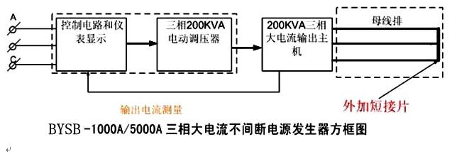 电路 电路图 电子 原理图 644_217