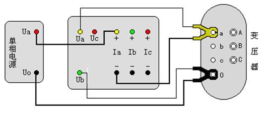 图十八 单相电源测量三相变压器空载损耗 利用仪器的Ua、Ub测量电压,用A相电流回路测量电流,依次对被测变压器的低压侧Ao、Bo、Co加电,进行测试。 单相法测量三相变压器空载损耗接线说明 当现场停电无法提供空载试验所用的三相电源时,可采用单相法测量三相变压器的空载损耗,测量方法如下: 1. 用单相~220V交流电源分别对变压器的A、B、C各相做单相空载试验。在进入参数设置界面时,在 变压器容量: 状态栏输入所测得变压器容量值,在 高额定电压: 、低额定电压: 和 接线方式: 状态栏,按铭牌所标值输入。