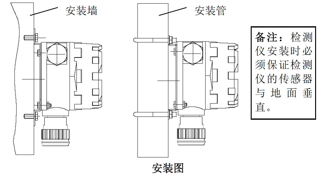SP-2102固体可燃气体检测仪