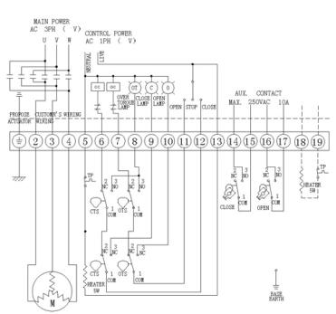 防爆电动球阀执行器行程调节