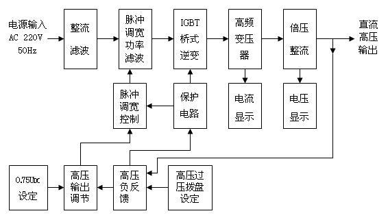 电路 电路图 电子 设计 素材 原理图 566_321