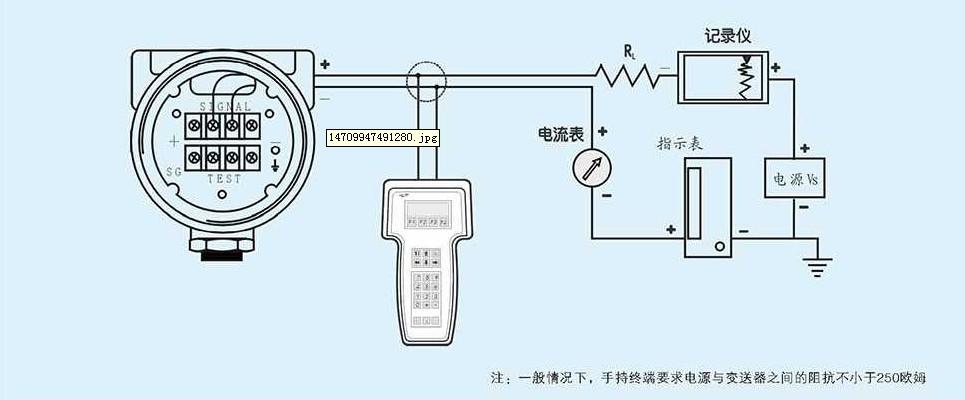 地址:南京化学工业园区天圣路111号 LD1151电容式压力/差压变送器用于测量液体、气体或蒸汽的液位、密度和压力,然后转变成4~20mA DC信号输出。LD1151GP智能型可与HART手操器相互通讯,通过它进行设定,监控或与上位机组成现场监控系统。 LD1151GPL现场调整式智能变送器是本公司根据现场要求研制开发的新产品,可脱离手操器,通过按键方式实现现场调零、组态等操作。 1.
