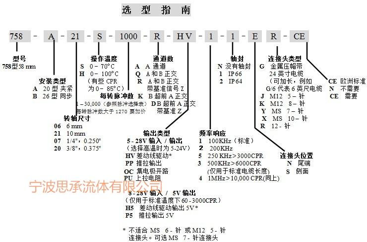 宁波324全车电路图