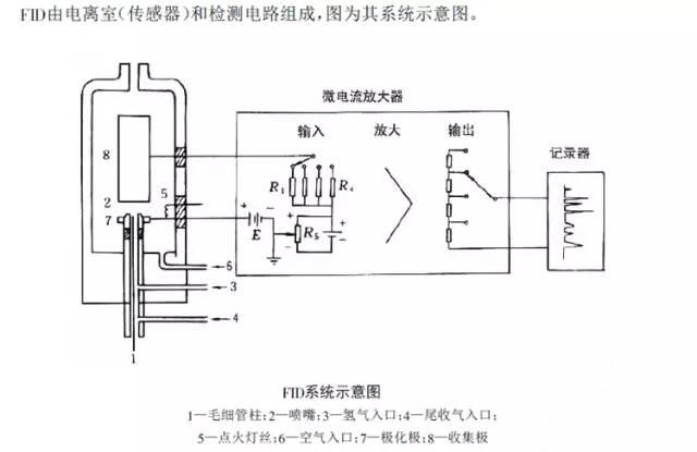 110序列检测器逻辑电路图