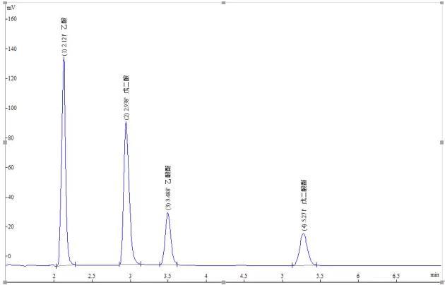 液相色谱仪分析乙酸、戊二酸