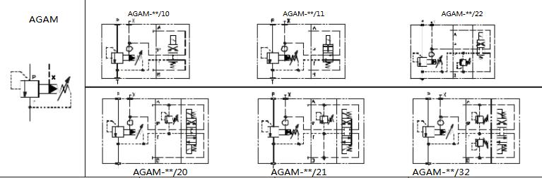 tez轴控制器由带闭环控制放大器的伺服比例阀和集成式轴运动控制器