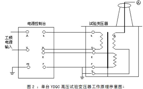 lyzgs 上海系列智能直流高压发生器
