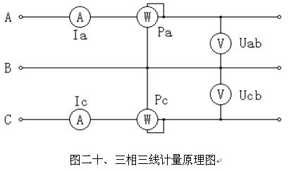 相当于在电路中分别接入三只电流表