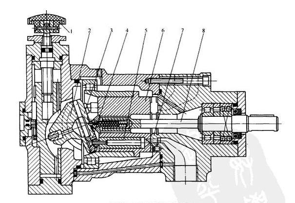 日本daikin大金柱塞泵使用原理讲解