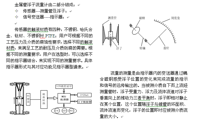产品报价 >全不锈钢系列金属管浮子流量计  的结构原理: 测量范围