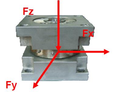 压电式三轴力传感器SYS-8963_环境监测仪器