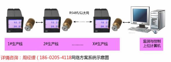 切削液物理折光仪_物理教程分析仪器_业务光浓度特性图片