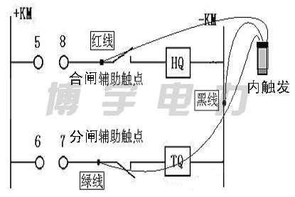 高压开关控制屏内触发控制接线图