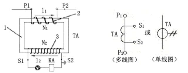 电流互感器的基本结构