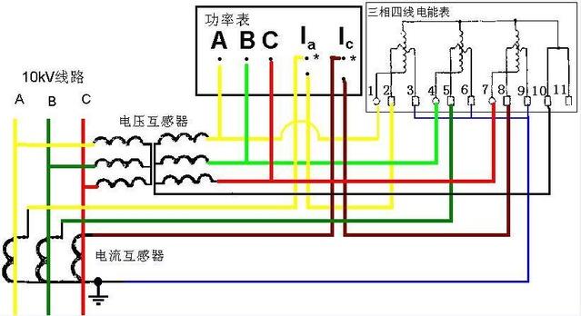 电流互感器的接线形式