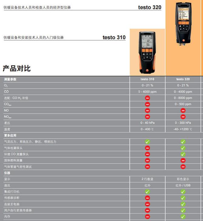 Testo320技术参数