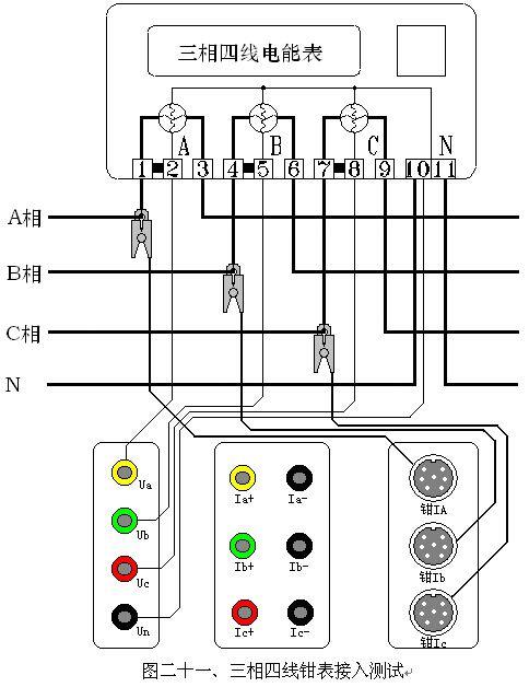三相四线制低压电能表经钳形互感器接线校验如下图二