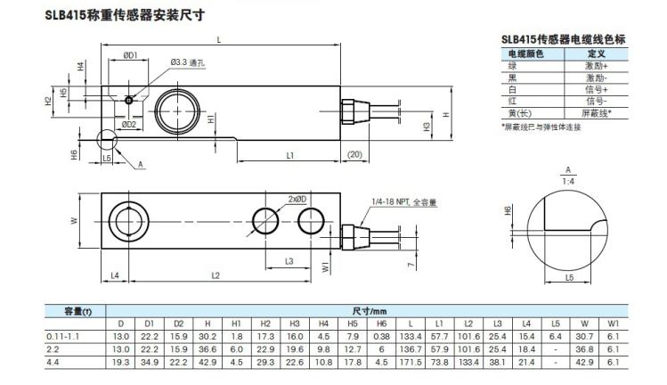 承载孔为盲孔结构,安装方便. 2,表面镀镍,激光焊接密封.