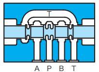 东京计器电磁阀TOKYOKEIKI阀芯规格与型号DG4V-3-8C/DG4V-5-8C