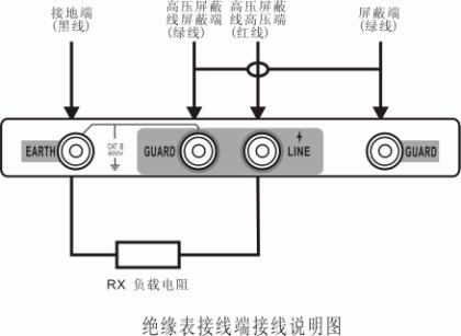 bc20系列型智能双显绝缘电阻测试仪性能特点技术参数